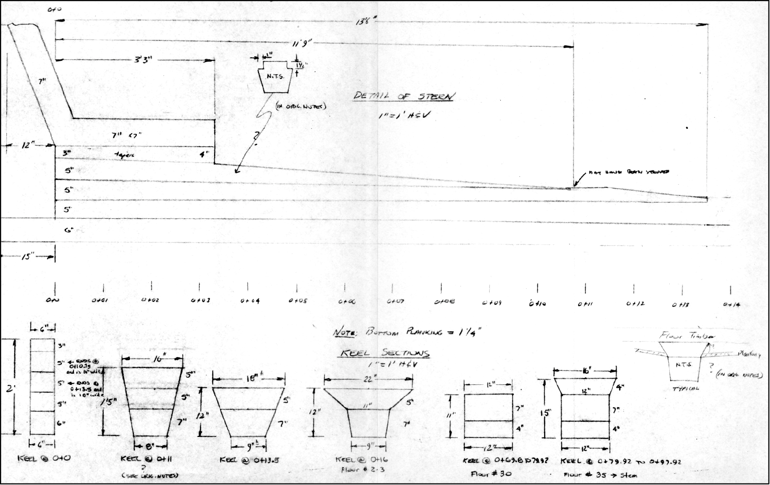 figure 8-4