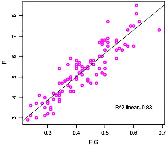 Topography of inferior epigastric artery relevant to ...