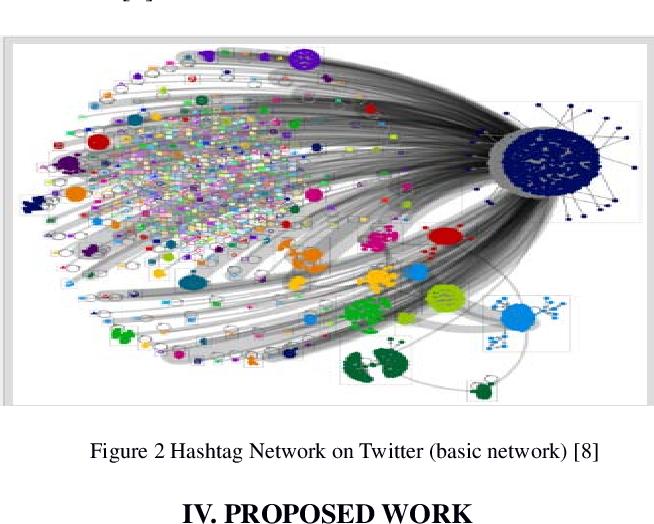 NetworkX - Semantic Scholar