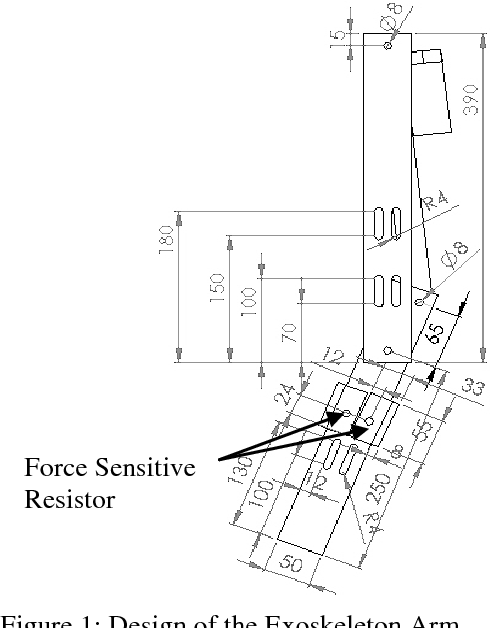 Low Power Consuming Arm Exoskeleton Design Using Force