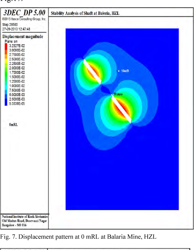 Stability Analysis of shafts in the proposed deepening in