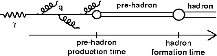 figure 5.63