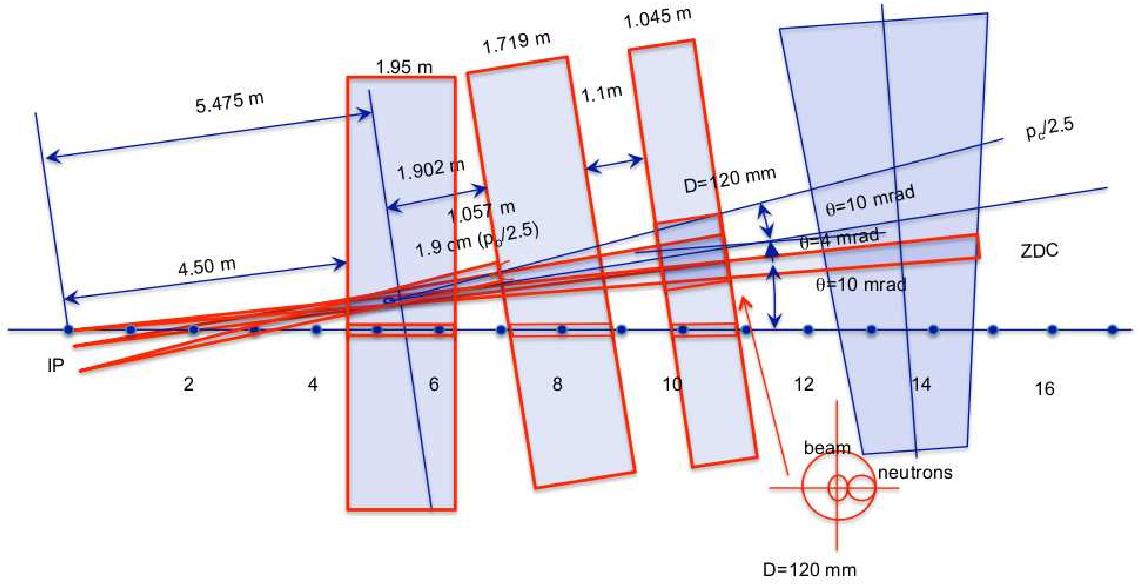 figure 7.31