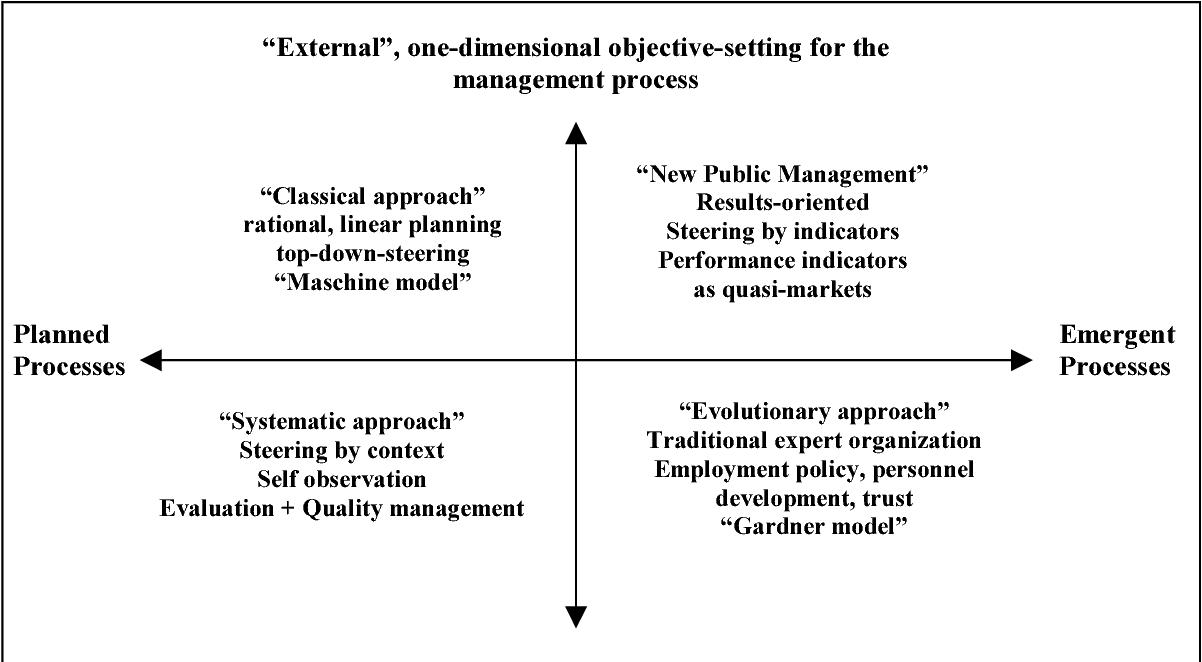 Strategic Planning in Higher Education - Semantic Scholar