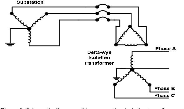 Victron Isolation Transformer Wiring Diagram