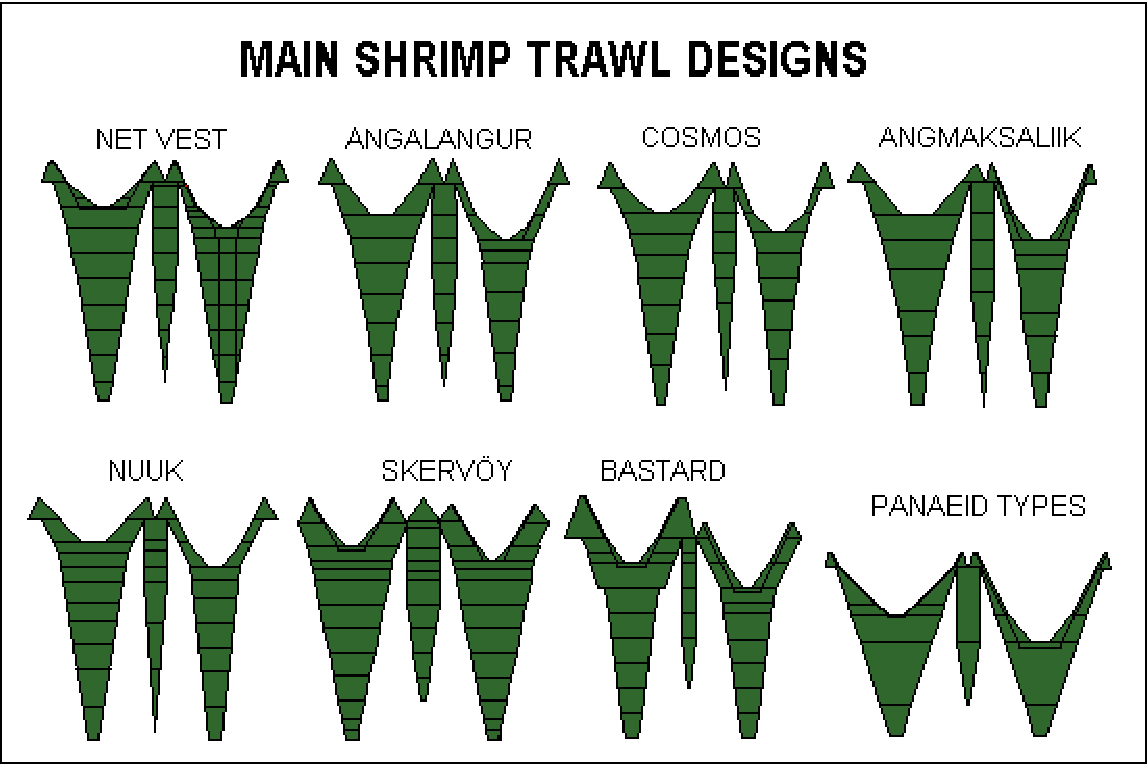 Figure 16 from SHRIMP TRAWL DESIGN IMPROVEMENTS SUGGESTED