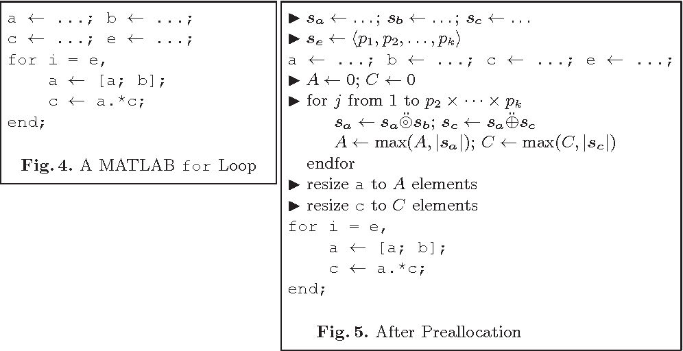 Figure 5 from Computing Array Shapes in MATLAB - Semantic