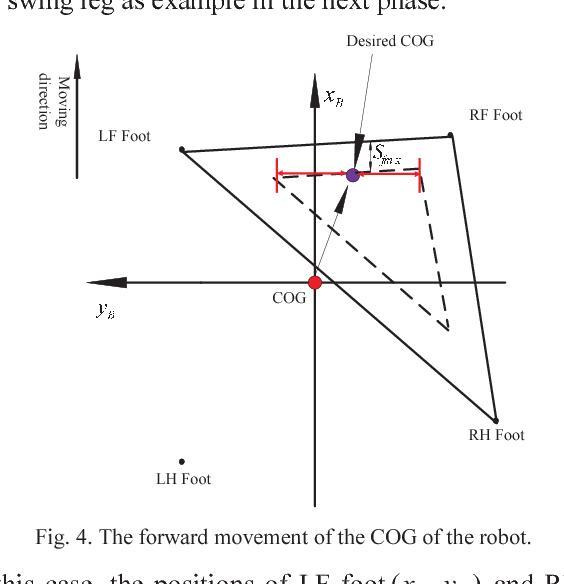 An optimized discontinuous crawl gait for quadruped robot