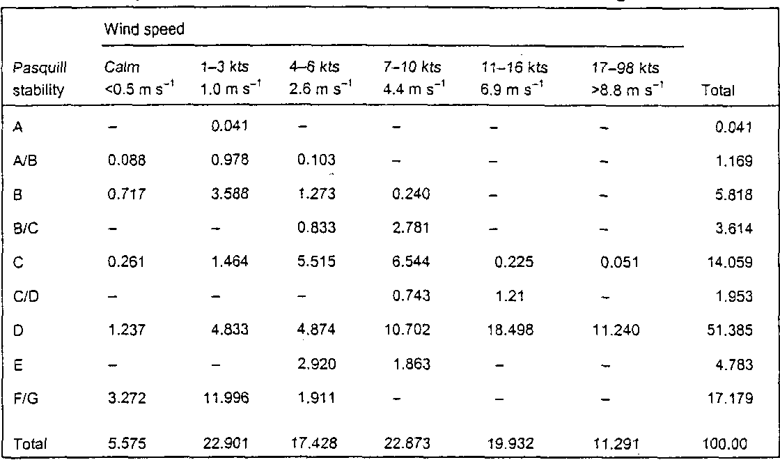 figure 3.272