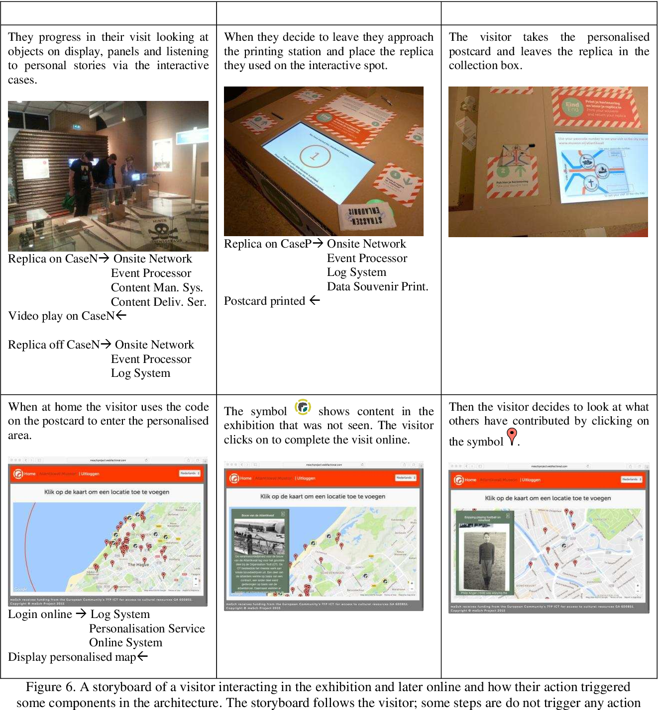 PDF] Tangible data souvenirs as a bridge between a physical museum ...