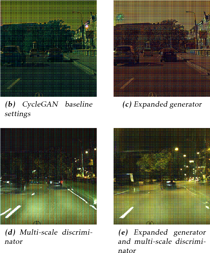 PDF] Generative Adversarial Networks for Image-to-Image