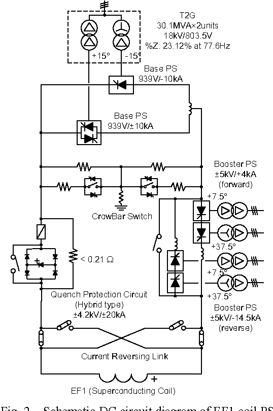 Figure 2 from Electric circuit analysis for plasma breakdown
