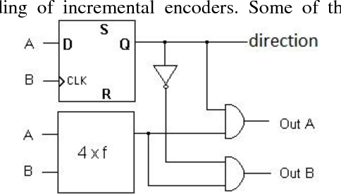 PDF] Accurate Quadrature Encoder Decoding Using Programmable