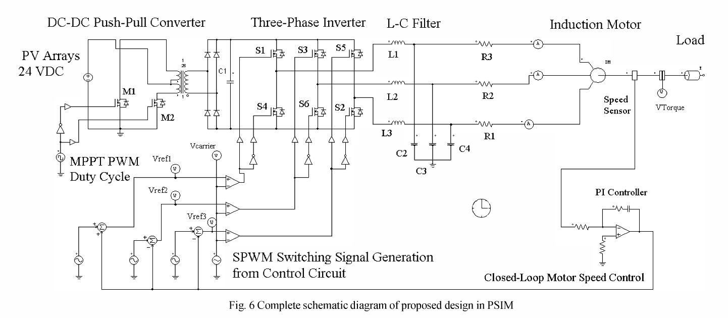 Figure 6 from Induction motor drive system using Push-Pull