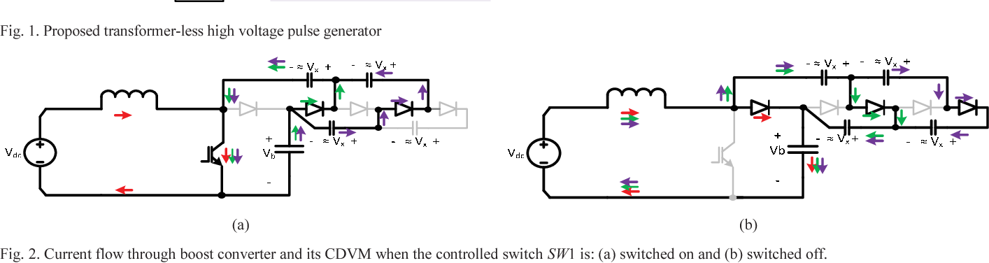 High voltage pulse generator based on DC-to-DC boost