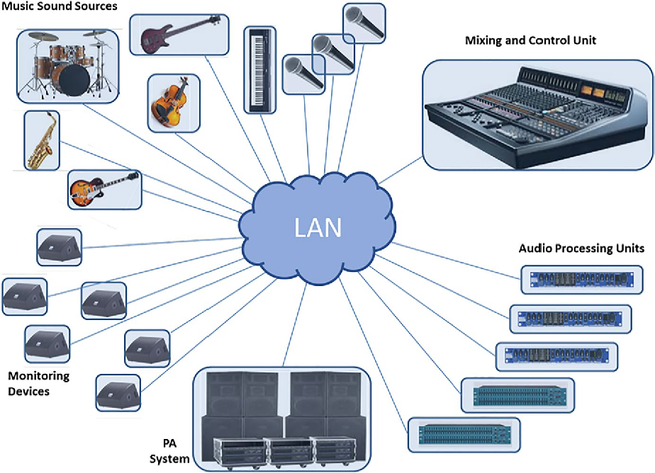 A Modified IEEE 802 11 MAC for Optimizing Broadcasting in