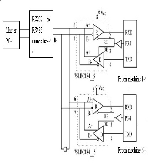 Figure 3 from The cooling tower fan system fault monitoring ... on sequence diagram, electric current diagram, carm diagram, block diagram, problem solving diagram, system diagram, yed graph diagram, network diagram, flow diagram, wiring diagram, circuit diagram, cutaway diagram, schema diagram, process diagram, exploded view diagram, critical mass diagram, concept diagram, line diagram, isometric diagram,