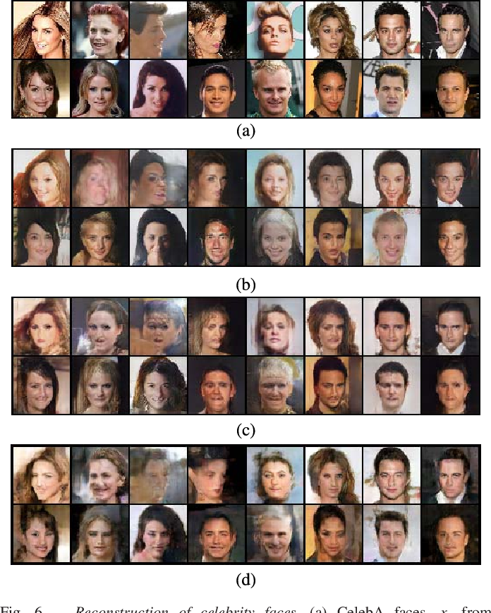 Inverting the Generator of a Generative Adversarial Network