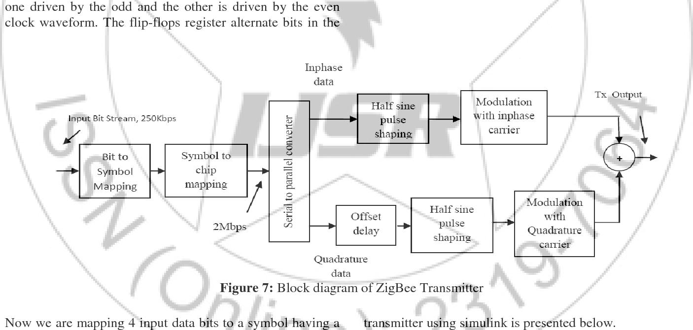 Figure 7 from Design Transceiver for IEEE 802 . 15 . 4 using ... on transistor diagram, acid soil diagram, ph level diagram, rf transceiver diagram, am fm radio antenna diagram, fm transmitter diagram, radio transmitter diagram, schematic circuit diagram, morse shifter diagram, telecom network diagram, rca surround sound system diagram,