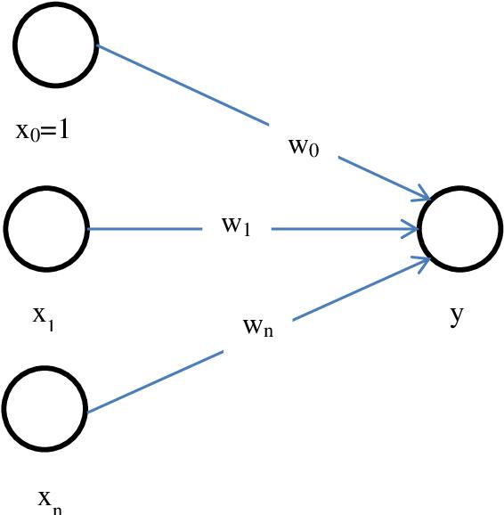 figure 2-21