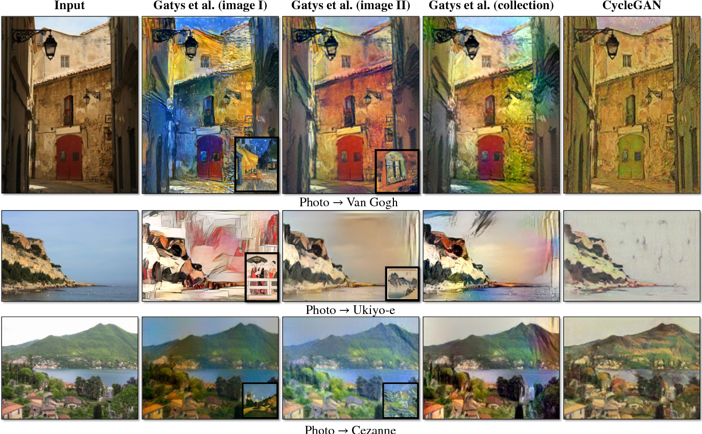 Unpaired Image-to-Image Translation Using Cycle-Consistent