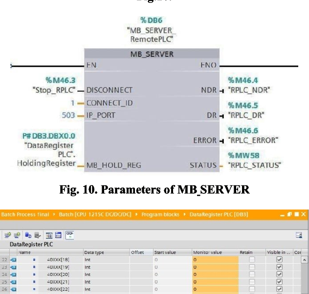 Implementation of Modbus RTU and Modbus TCP communication