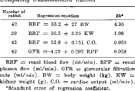 Pdf Renal Blood Flow Glomerular Filtration Rate Renal Pah Extraction Ratio And The Role Of The Renal Vasomotor Nerves In The Unanesthetized Rabbit Semantic Scholar