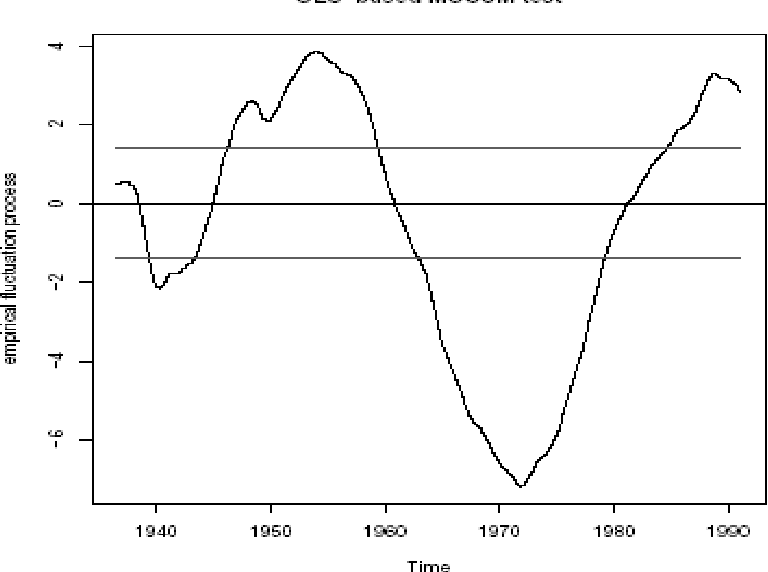 figure 12—48