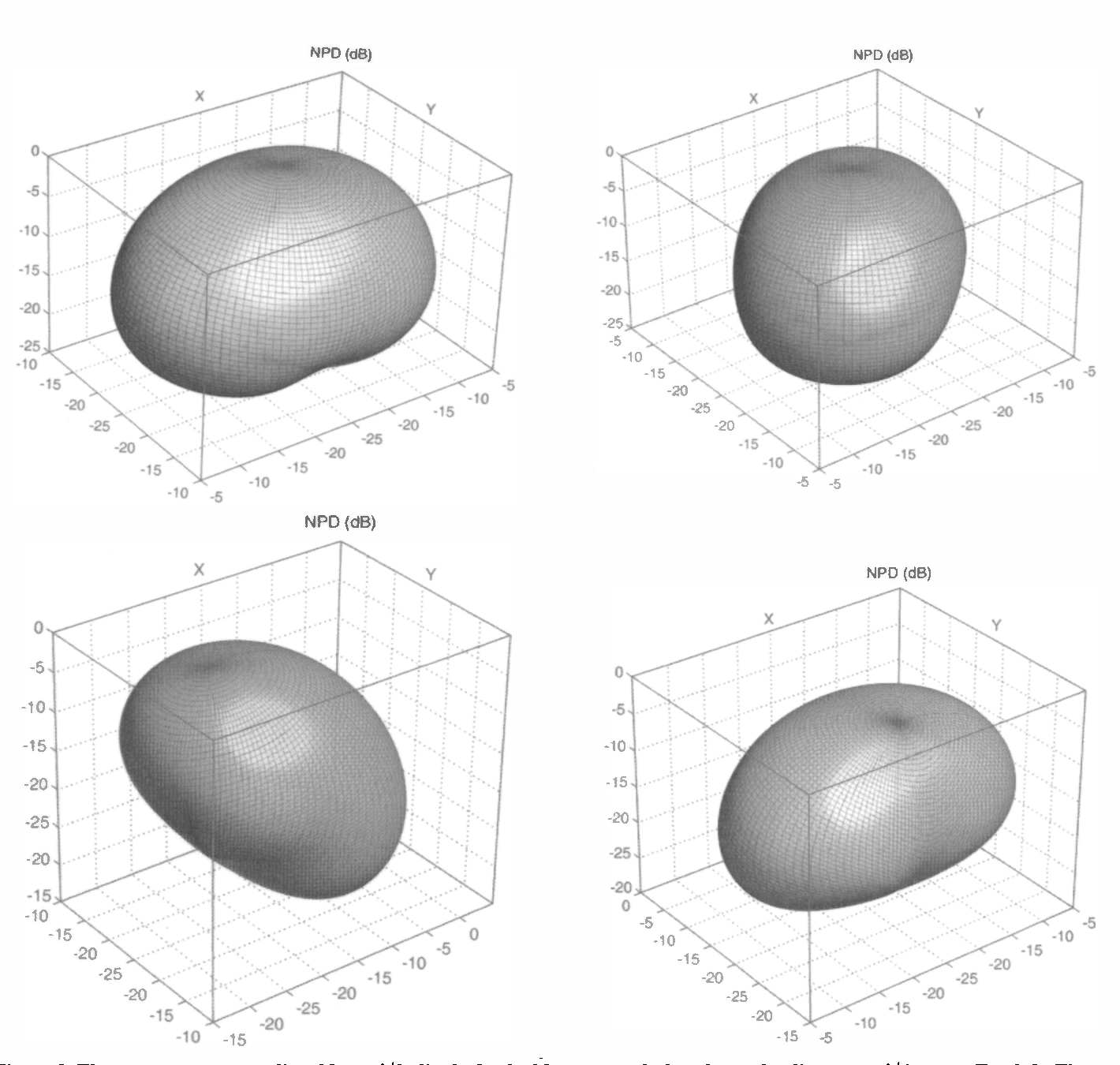 Figure 3 from A MATLAB Tool for Visualizing the 3D Polar