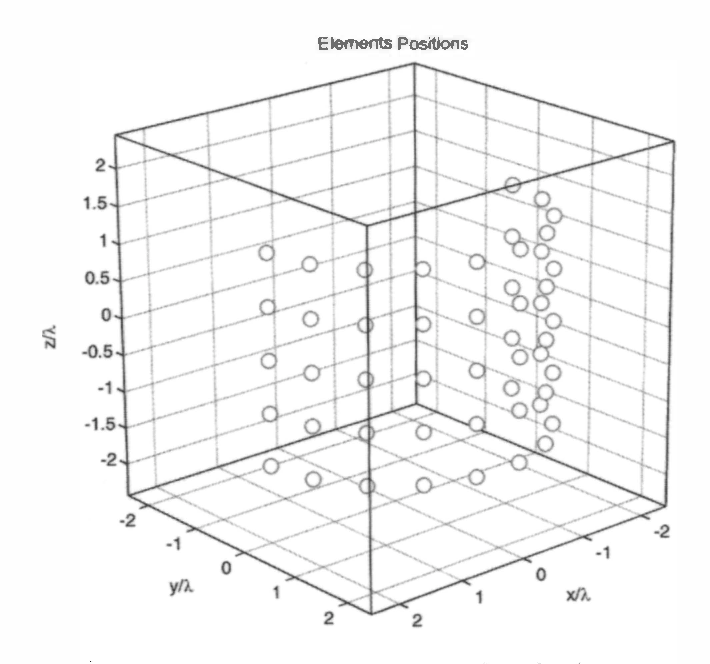 Figure 4 from A MATLAB Tool for Visualizing the 3D Polar