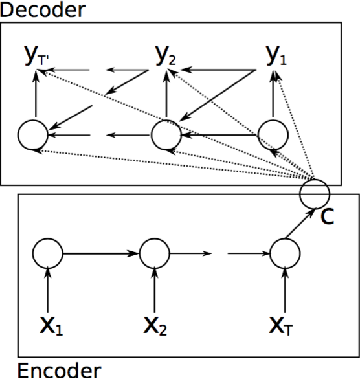 PDF] Voice Conversion with Deep Learning - Semantic Scholar
