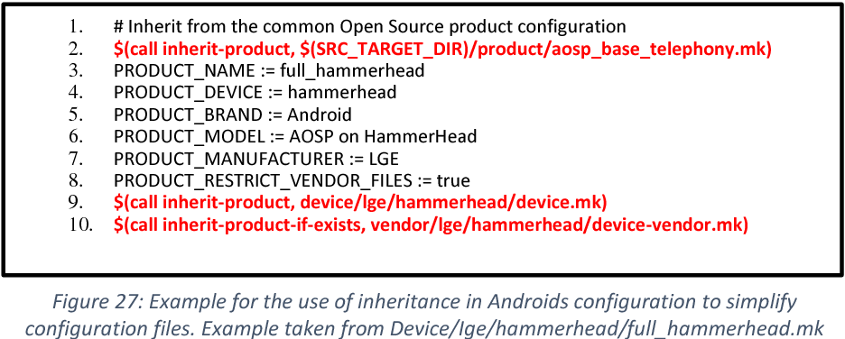 PDF] Analyzing the Variability Realization in Android