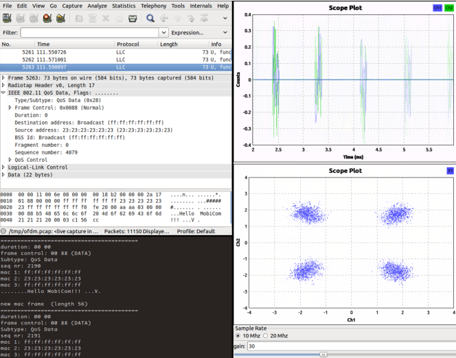 Figure 3 from Decoding IEEE 802 11a/g/p OFDM in software