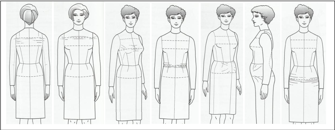 Body Shape Characteristics Body Cathexis And Apparel Fit Preferences And Problems Of African And Caucasian Women Semantic Scholar If you want to take your drawing to the next level, make the body outlines for your female figures proportionally correct. body shape characteristics body