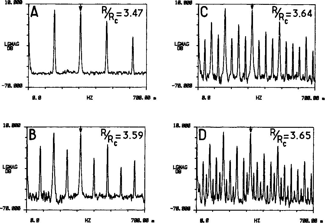 PDF] Period doubling cascade in mercury, a quantitative ...