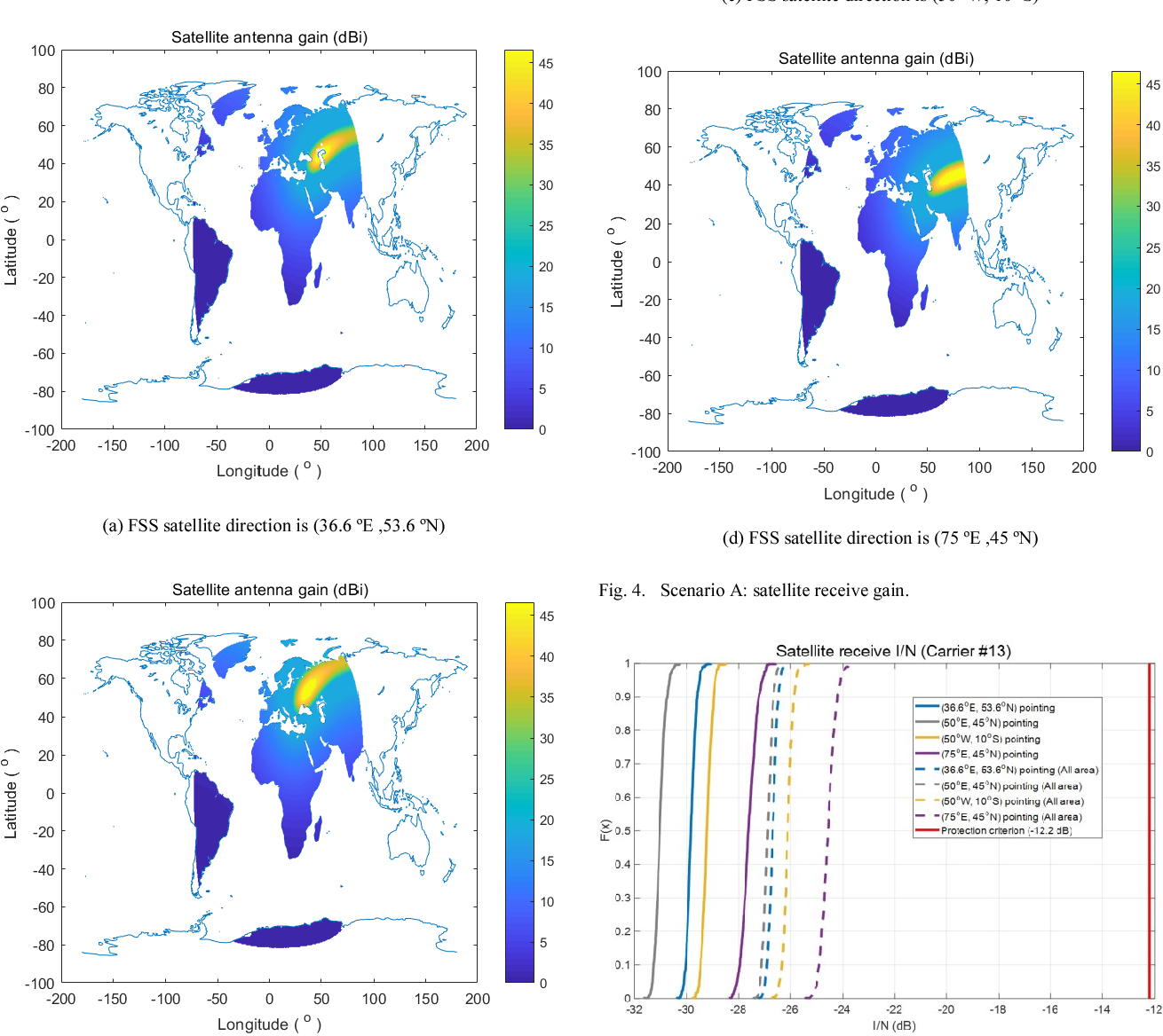 Spectral Coexistence of IMT-2020 with Fixed-Satellite