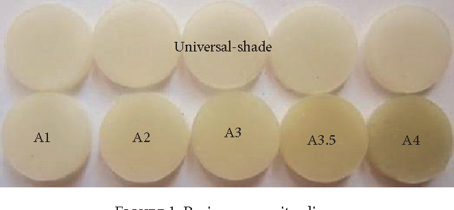 PDF] Color-Matching and Blending-Effect of Universal Shade