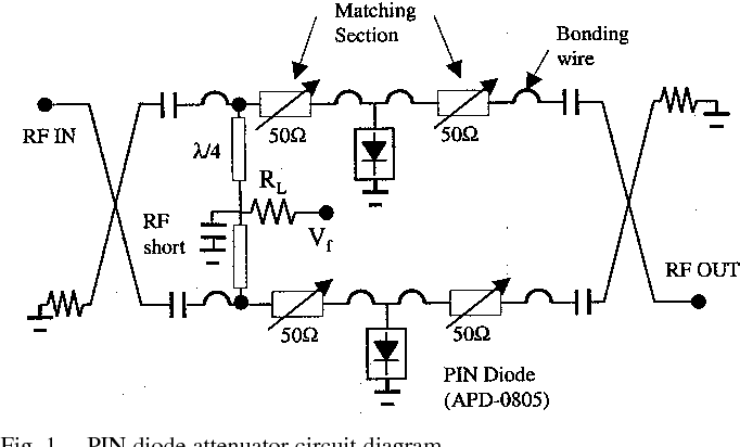 Figure 1 from Voltage-controlled PIN diode attenuator with a