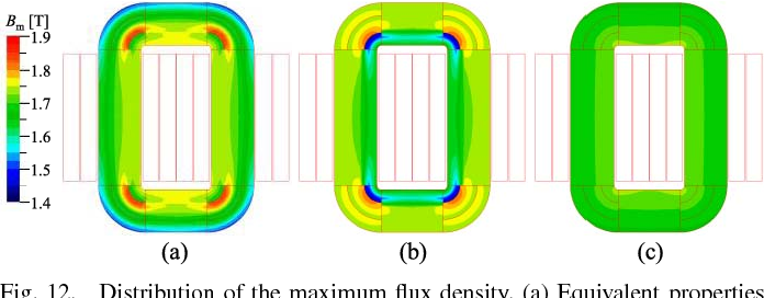 Magnetic Properties Evaluation of Grain-Oriented Electrical