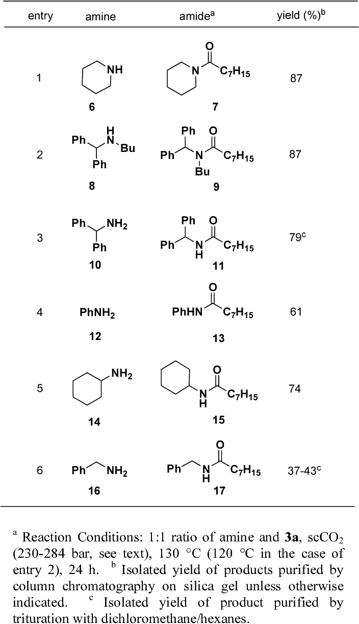 Table 2 from Synthesis of amides and lactams in