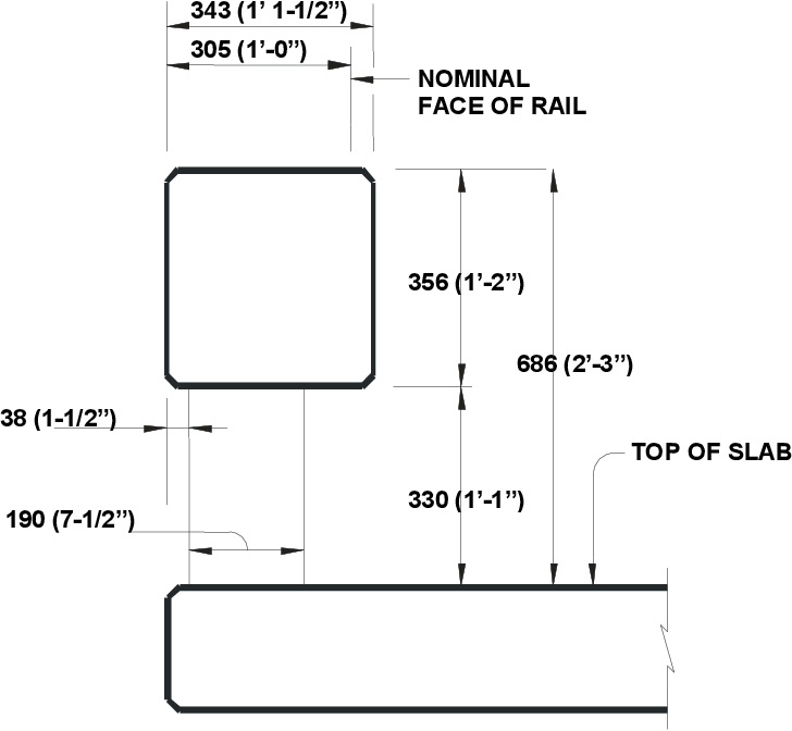 PDF] EVALUATION OF THE FDOT VARIANT OF THE MODIFIED KANSAS
