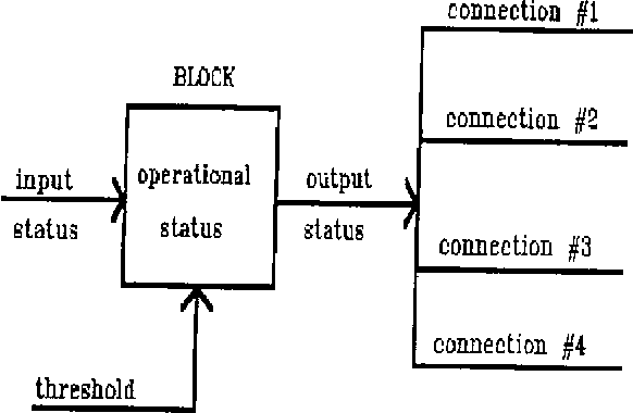 reliability block diagram 2 out of 3 a generalized reliability block diagram  rbd  simulation  reliability block diagram  rbd