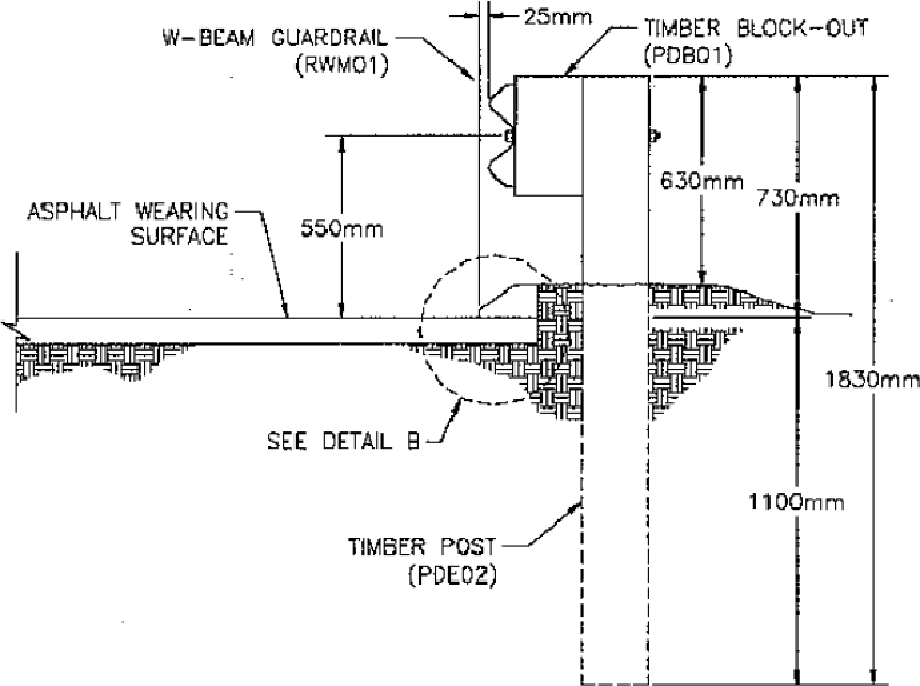 Figure 3 2 from GUARDRAIL DEFLECTION ANALYSIS, PHASE I