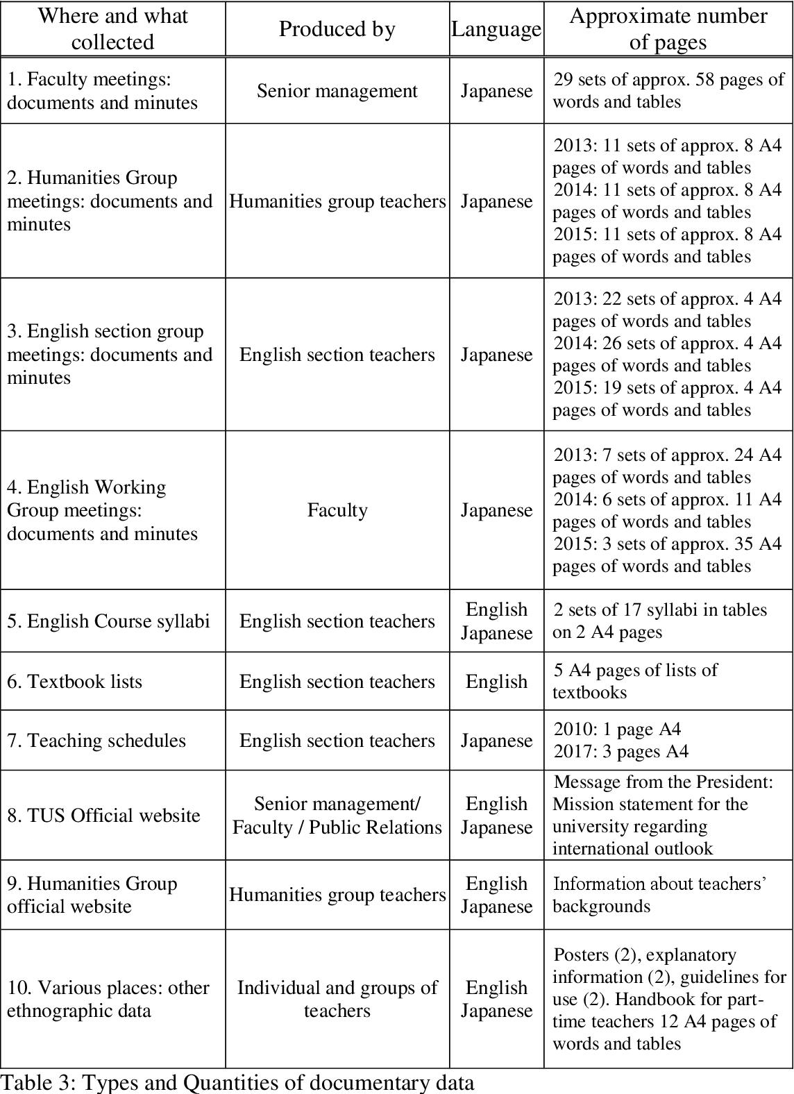 PDF] Implementing Communicative Language Teaching: A Case