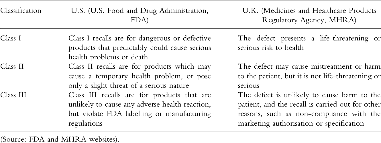 The Corporate Social Responsibility of Pharmaceutical