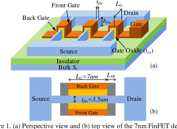Performance Comparisons Between 7-nm FinFET and Conventional