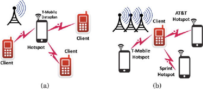 Figure 2 from Crowdsourced Mobile Data Transfer with Delay