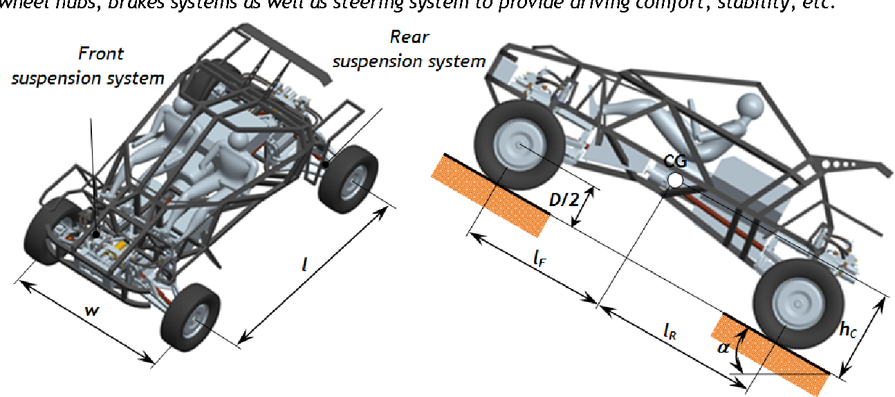 Figure 1 from DESIGN OF INDEPENDENT SUSPENSION MECHANISM FOR