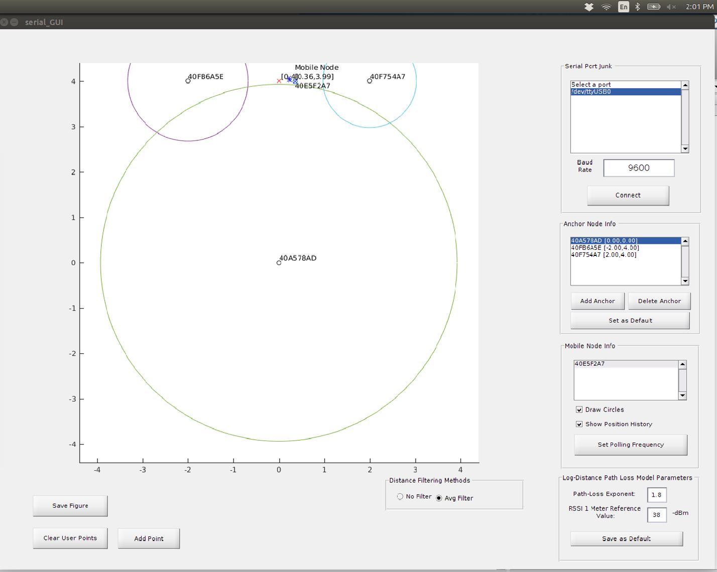 Figure 5 from Utilization of XBee ZigBee modules and MATLAB