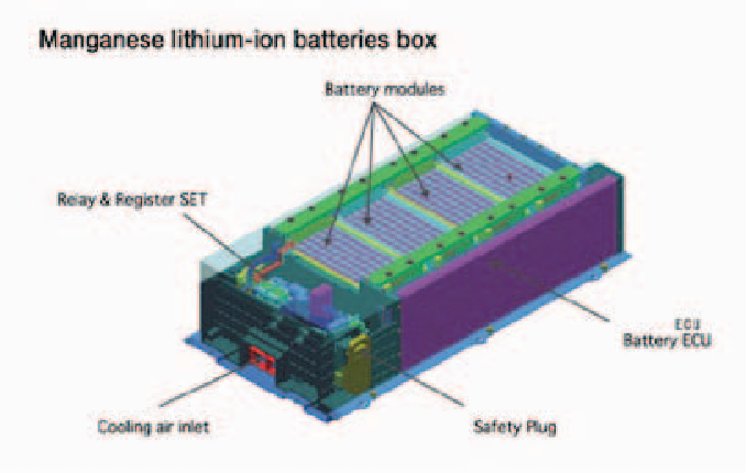 Figure 1 from High voltage battery pack design for hybrid